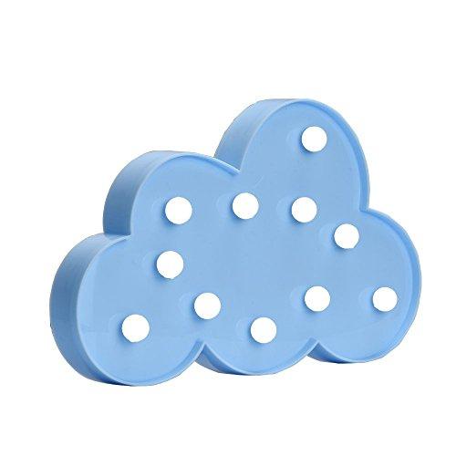 Nube azul con luz led